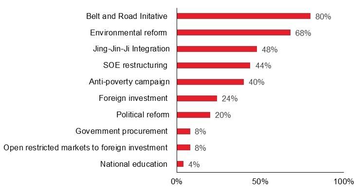 Mandate 4 reform alternate