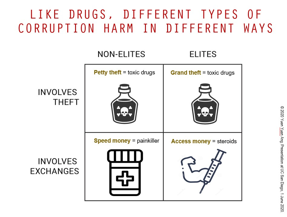 Analogy drugs
